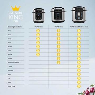 High Street TV Pressure King Pro 12-in-1 Elektrischer Schnellkochtopf, 5 Liter, 900 W, Chrom/Schwarz/Rot 5 l rot - 7