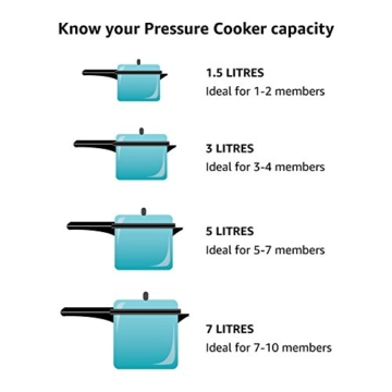 WMF Perfect Plus Schnellkochtopf Set 2-teilig 6,5l & 3,0l, Cromargan Edelstahl poliert, 2 Kochstufen Einhand-Kochstufenregler, induktionsgeeignet, spülmaschinengeeignet, Ø 22 cm - 9